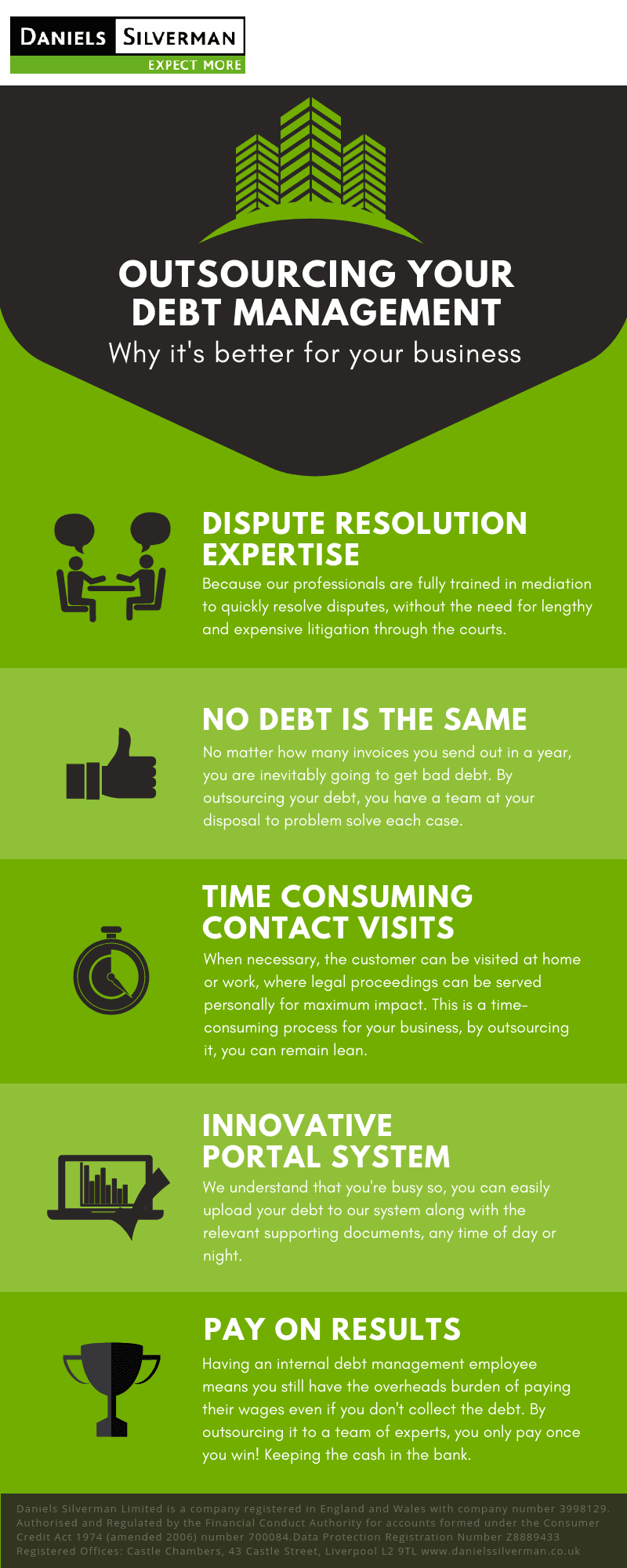 Outsource debt collection